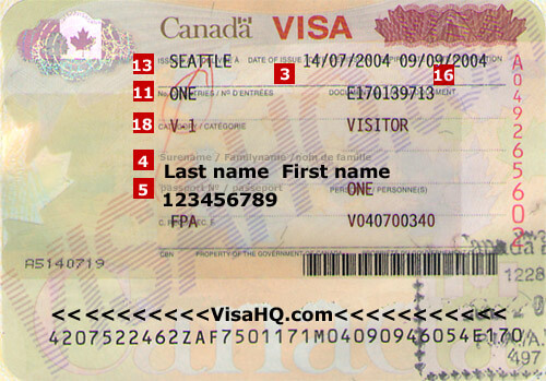 Canada Visa - Application, Requirements - Residents of