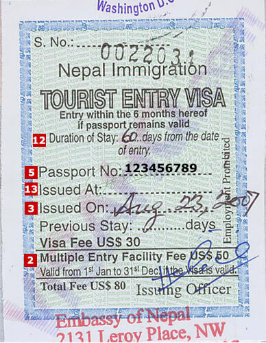 Nepal Visa Application Requirements Residents Of Australia Visahq